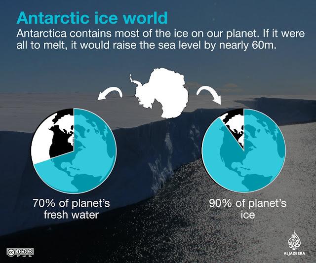 https://interactive.aljazeera.com/aje/2017/antarctica-voyage/index.html#49
