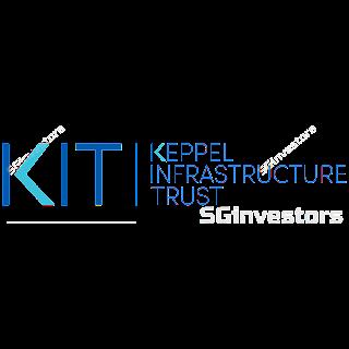 KEPPEL INFRA TRUST WEF 2015 (A7RU.SI) @ SG investors.io