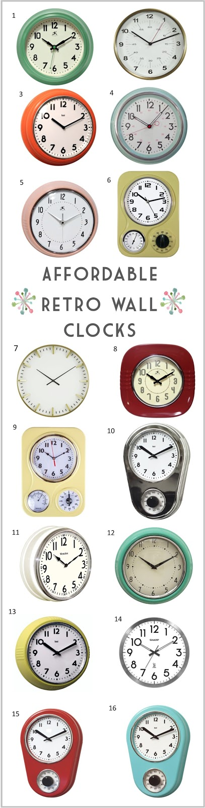 affordable retro colorful kitchen bathroom and office wall clocks || Sew at Home Mummy