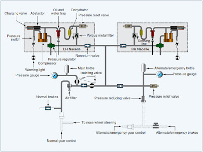 figure 214 compressed air system piping diagram wiring diagram user