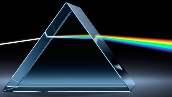 Refraction Of Light Definition Causes Examples Eureka Sparks