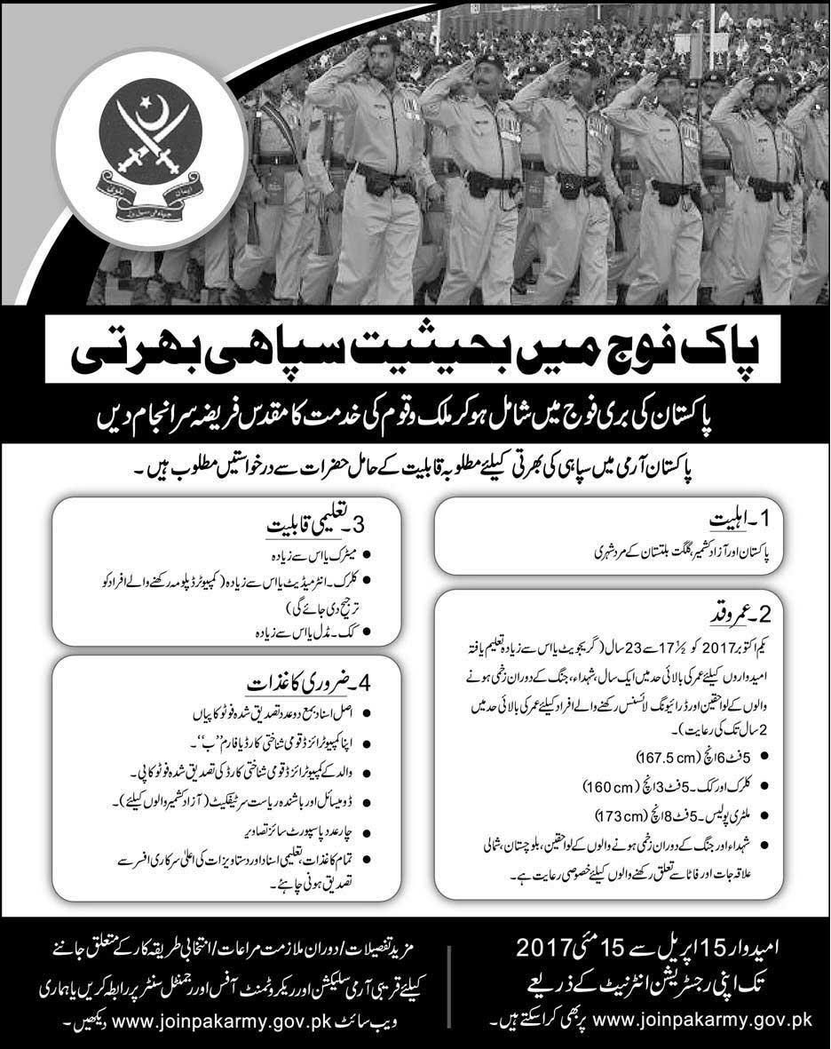 Pakistan Army Solider Jobs