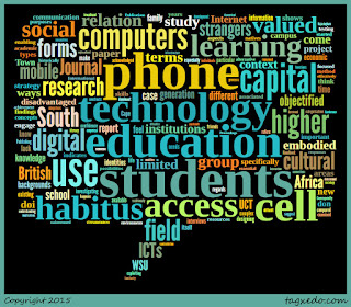 "Word cloud of article: The habitus of digital ""strangers"" in higher education"
