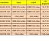 اسعار ومواصفات اجهزة العرض Data Show لدى مكتب الطيف للحاسبات 11-2016