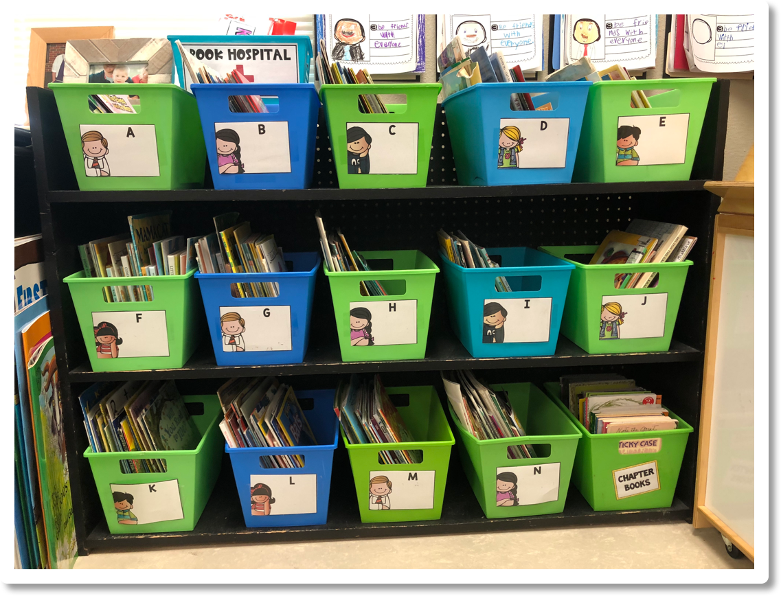 Kristen Sullins Teaching: How to Organize Your Classroom