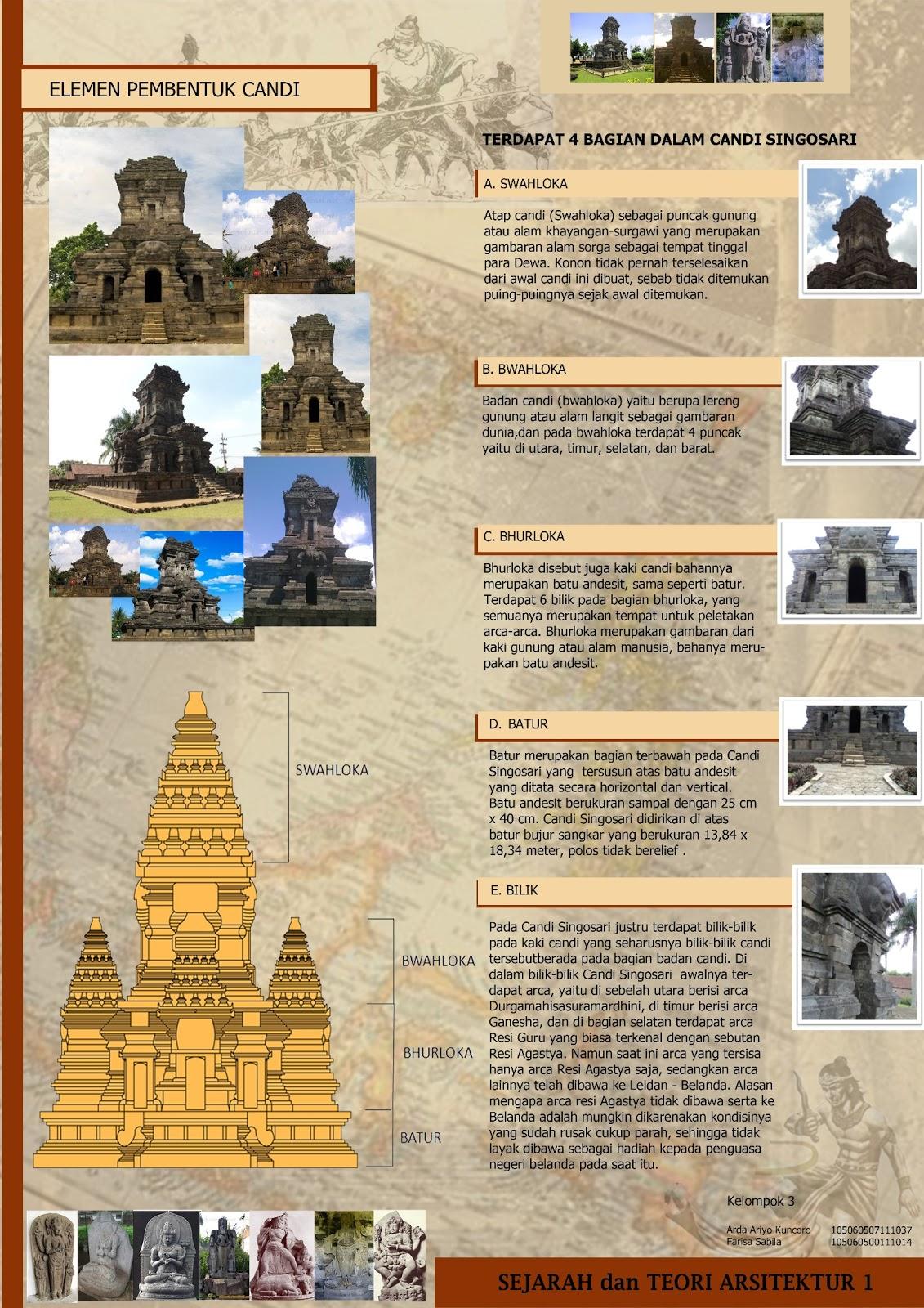 Software Desain Rumah Tugas Besar Sejarah Teori Arsitektur 1 Firman Akbar