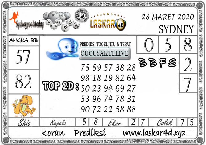 Prediksi Togel SYDNEY LASKAR4D 28MARET 2020