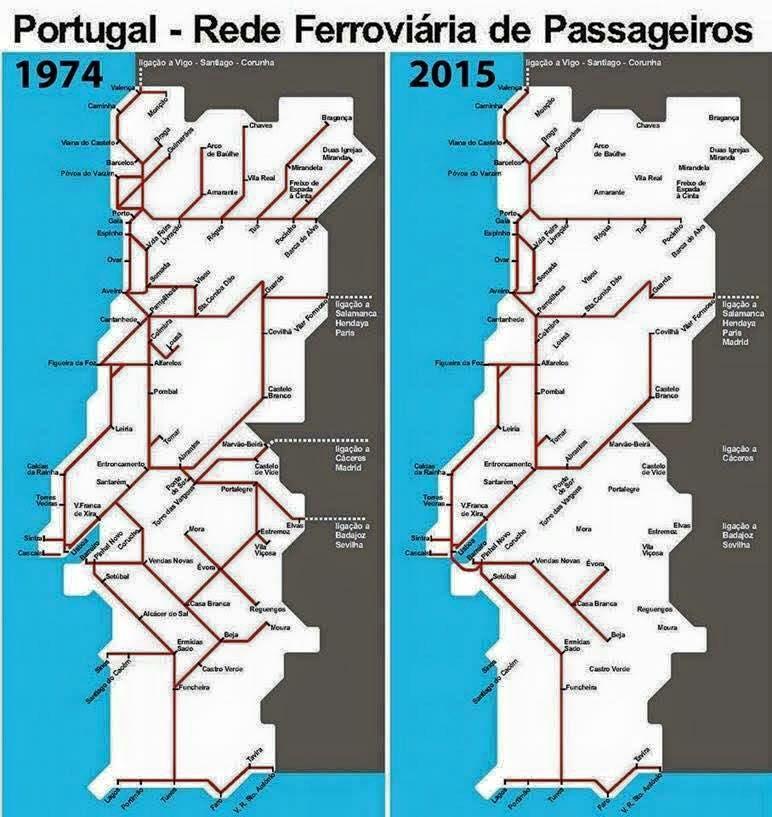 mapa rede ferroviaria portugal Herdeiro de Aécio: A REDE FERROVIÁRIA NACIONAL mapa rede ferroviaria portugal