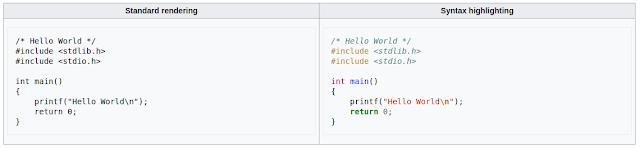 contoh kode yang memiliki syntax dan standard