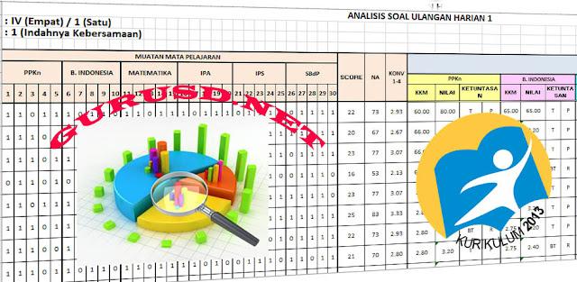 Aplikasi Analisis Ulangan Harian Kurikulum 2013 Kompetensi Pengetahuan Excel