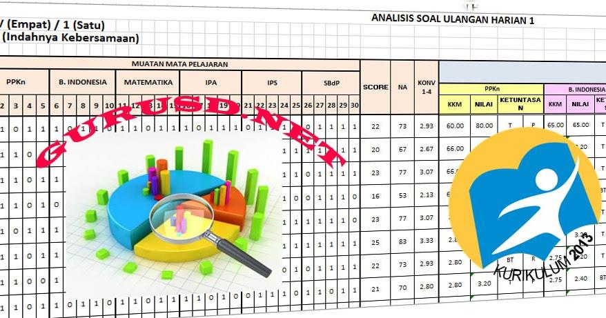 Aplikasi Analisis Ulangan Harian Kurikulum 2013 Kompetensi