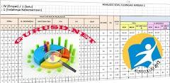Aplikasi Analisis Ulangan Harian Kurikulum 2013 Kompetensi Pengetahuan