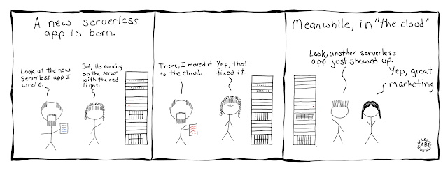 It's not serverless, amusedbits, cartoon, humor, IT,