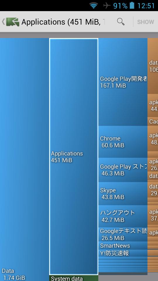 diskusage グラフィカルにフォルダサイズを表示