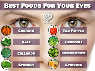 Best Healthy Diet For Eyes