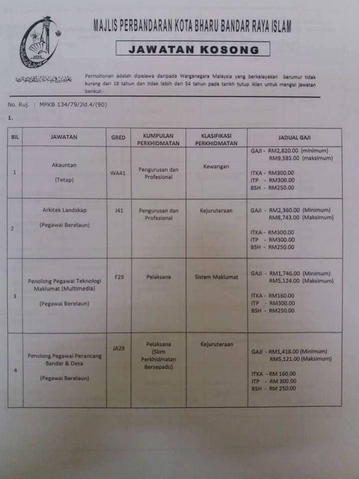 Jawatan Kosong Majlis Perbandaran Kota Bharu Bandar Raya ...