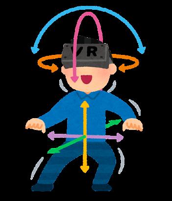 VRゴーグルのトラッキングのイラスト(6DoF)