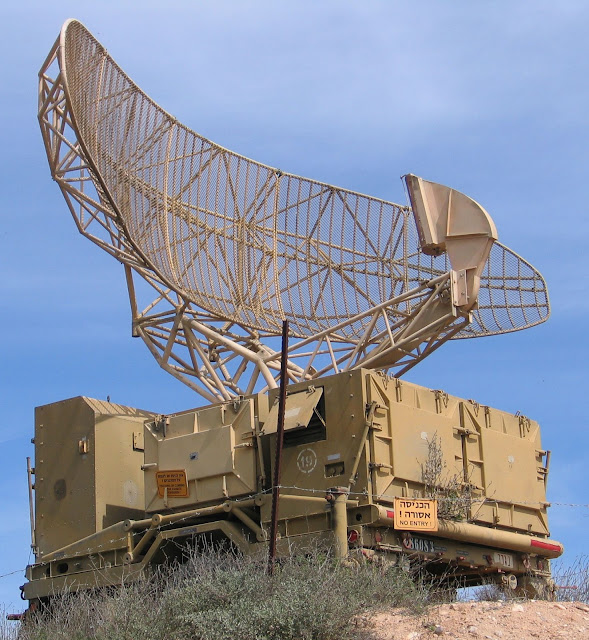 http://aircraftnerds.blogspot.in/2016/12/how-radars-are-used-to-detect-aircraft.html