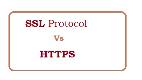 Difference between SSL and HTTPS