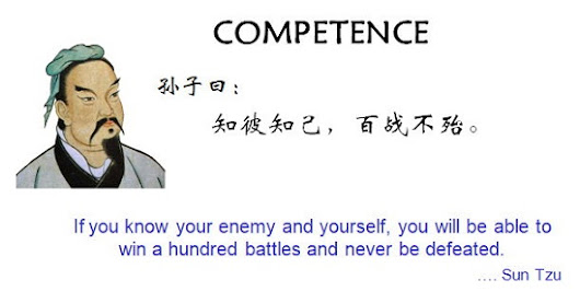 Unleash Your Business Competence with the Art of War