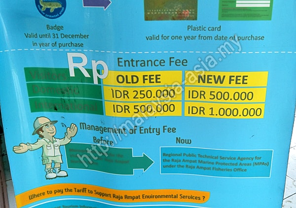 Entrance fees to Raja Ampat Marine Park