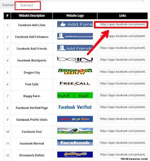 Apni choose ki phishing link copy kare
