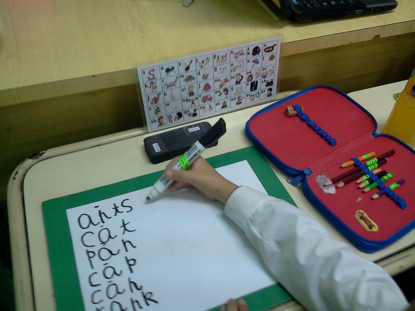 The Interactive English Classroom Jolly Phonics