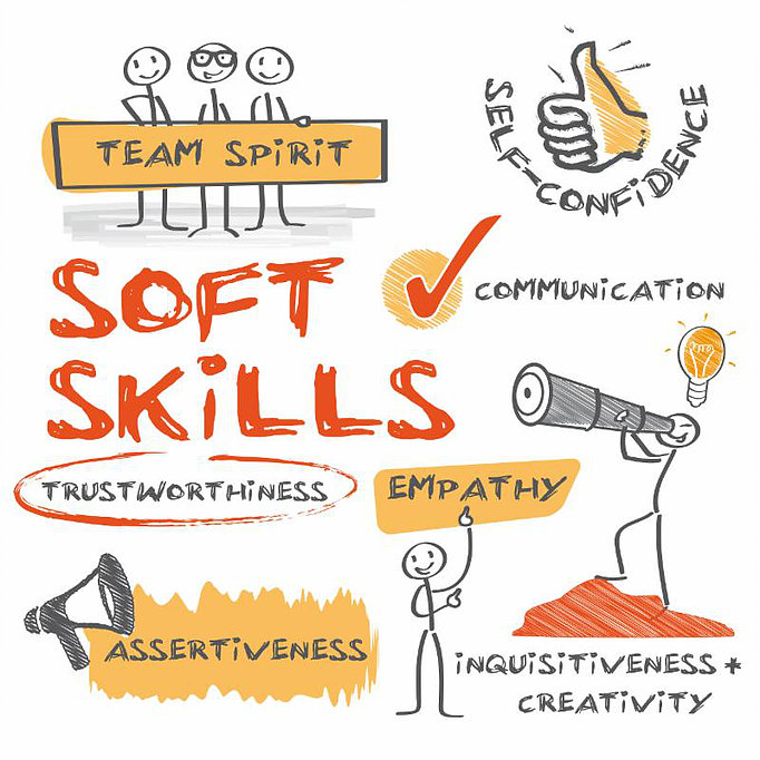 Supporting Soft Skills Re-Structuring Schools to Shape Top Performers