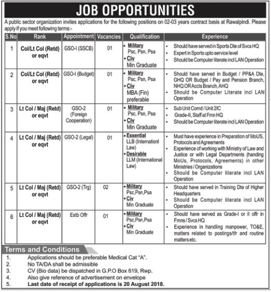 https://www.jobsinpakistan.xyz/2018/08/private-jobs-in-rawalpindi.html