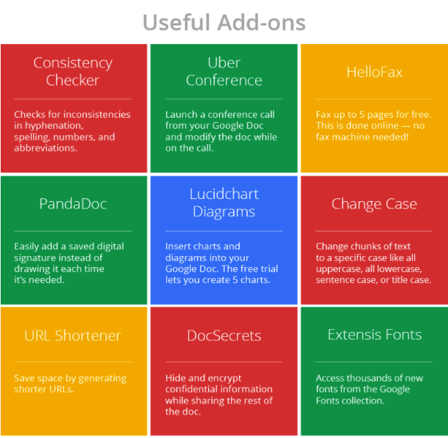 9 Google Docs Add-ons Teachers Should Try Out | Educational