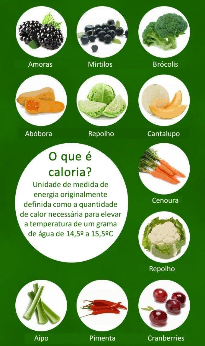 Alimentos com calorias zero