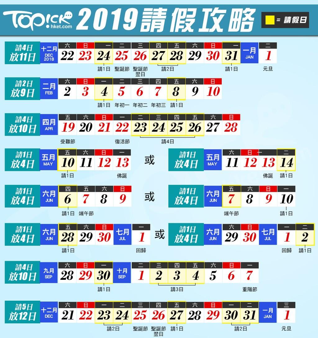 國皇的婚禮: 2019 請假攻略(公眾假期/年曆圖表) + 親子旅遊推介- 最多請2日放9日!!