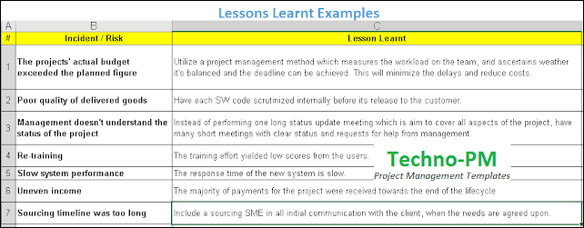 Lessons Learnt Examples Learned Example Template