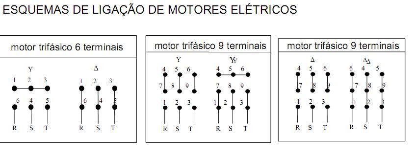 Manual Motores Electricos Weg Pdf : Free Programs