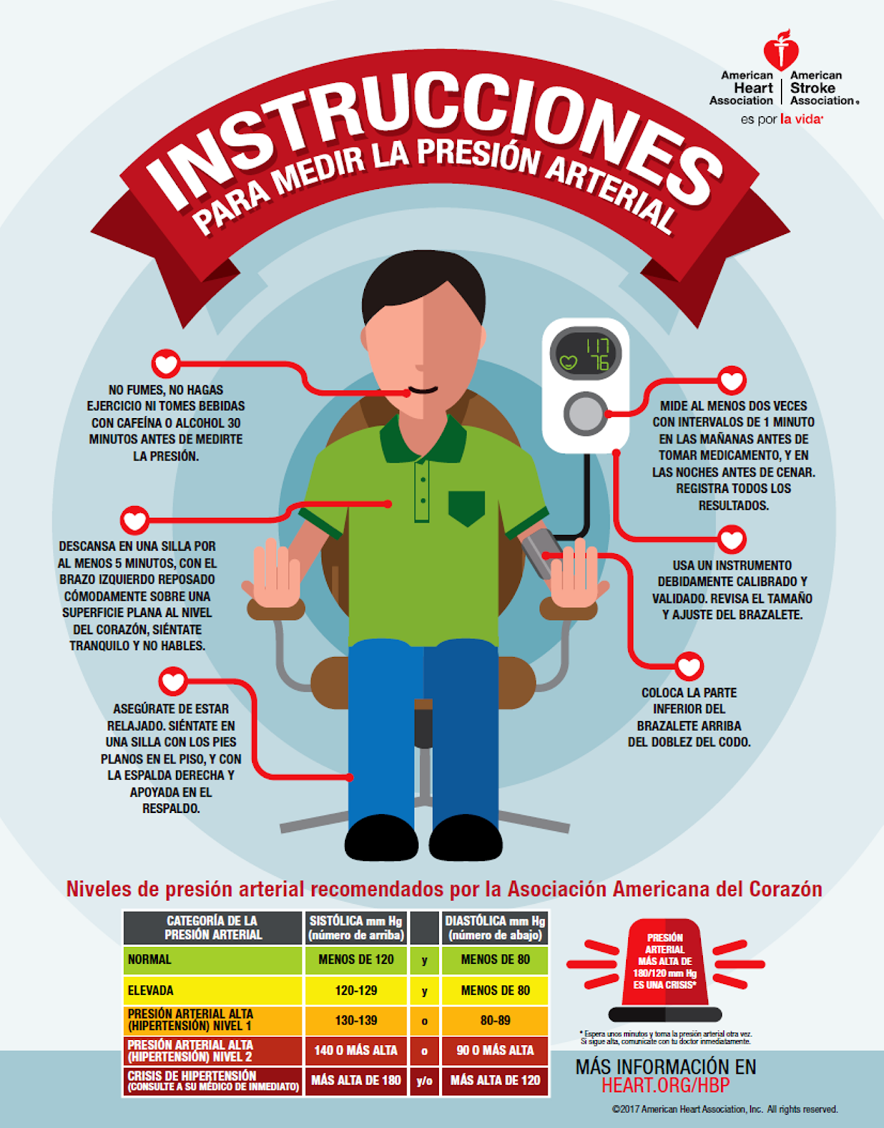 Cuando medir la presion arterial