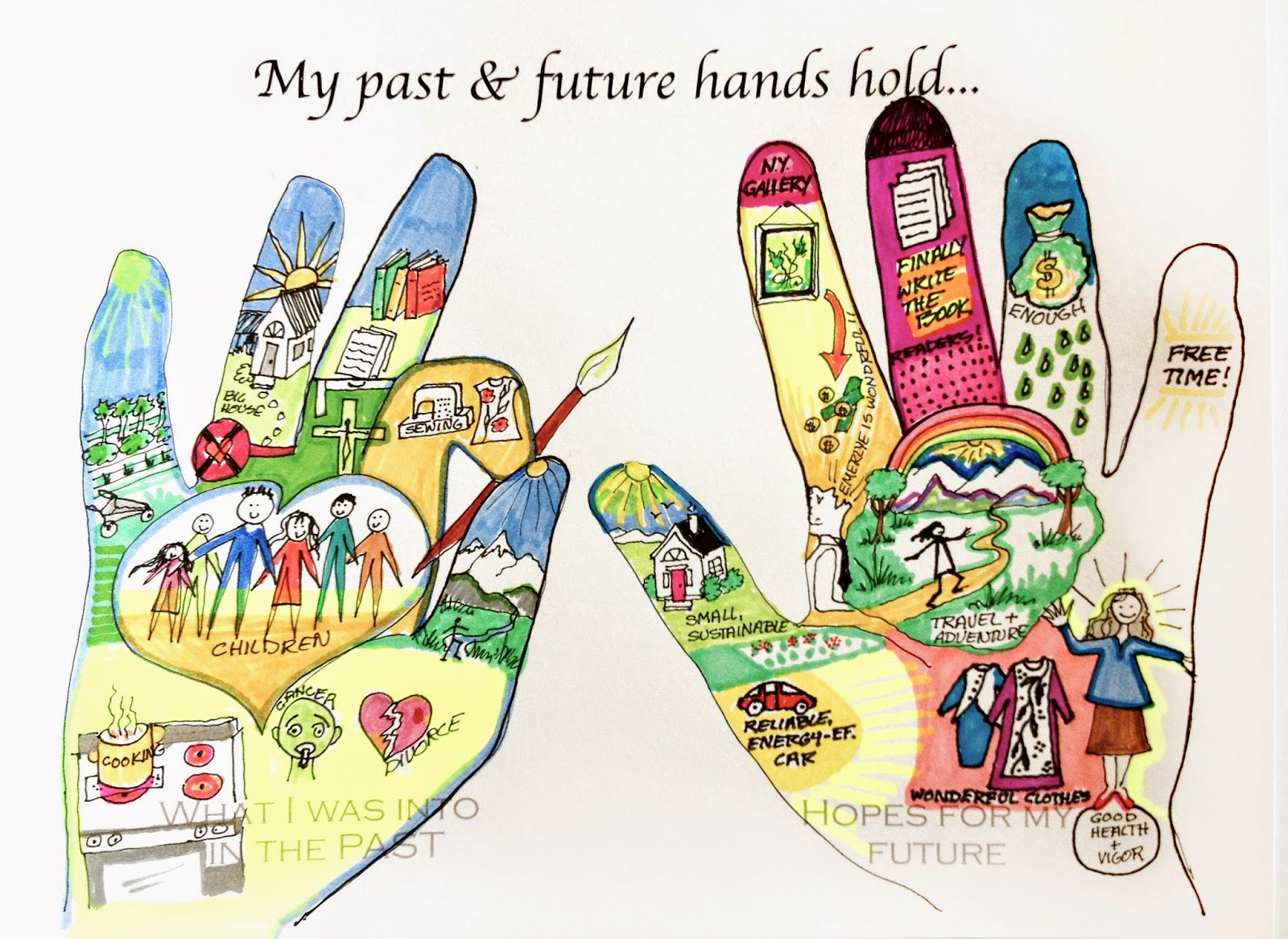 Teaching Emotion In Art My Past And Future Hands Project