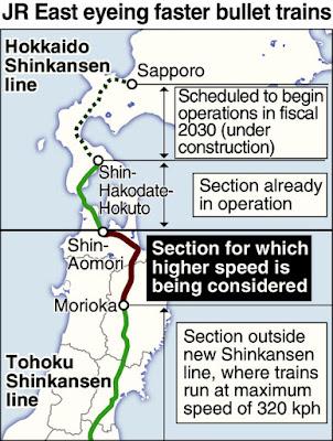 Rencana Pembangunan Jalur Shinkansen Baru