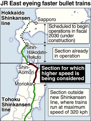 JR East Kembali Merancang Jalur Shinkansen Baru Dengan Kecepatan 320 km/jam