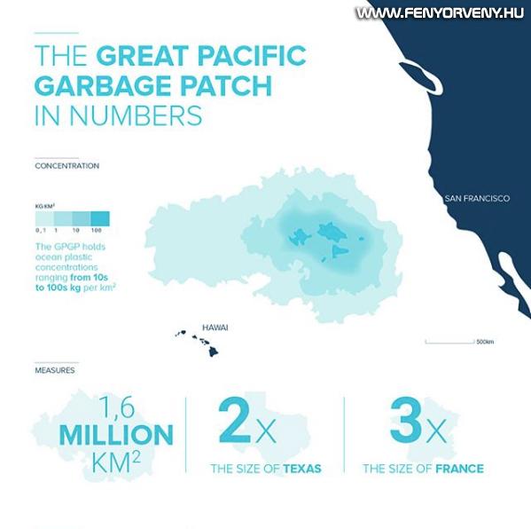 Az Ocean Cleanup megalkotta a világ első óceán tisztítóját