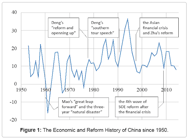 The Pancake Theory - The Role of SOEs in the Chinese Growth Miracle