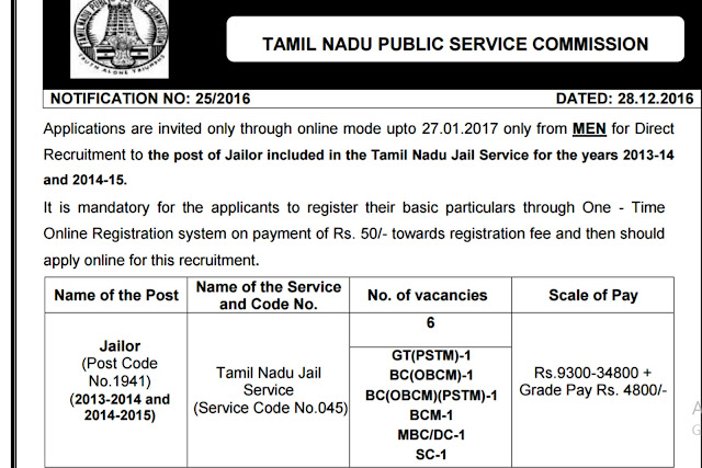 TNPSC Jailor Recruitment