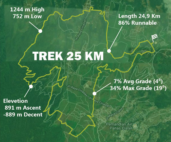 25K Wanadri Trail Run • 2019
