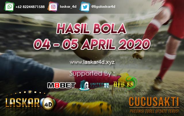 HASIL BOLA JITU TANGGAL 04 – 05 APRIL 2020