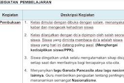 Download RPP Kelas 5 Kurikulum 2013 Revisi Semester 1 PPK, Literasi dan 4C