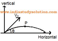 www.indiastudysolution.com image