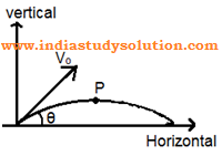 Projectile Motion - MCQ test series with solutions | Prepare