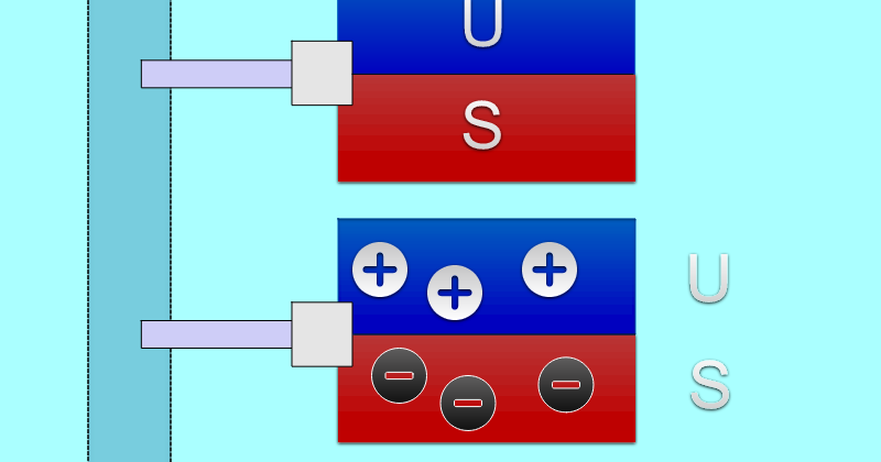 Apakah Perbedaan Antara Elektromagnet Dengan Magnet ...