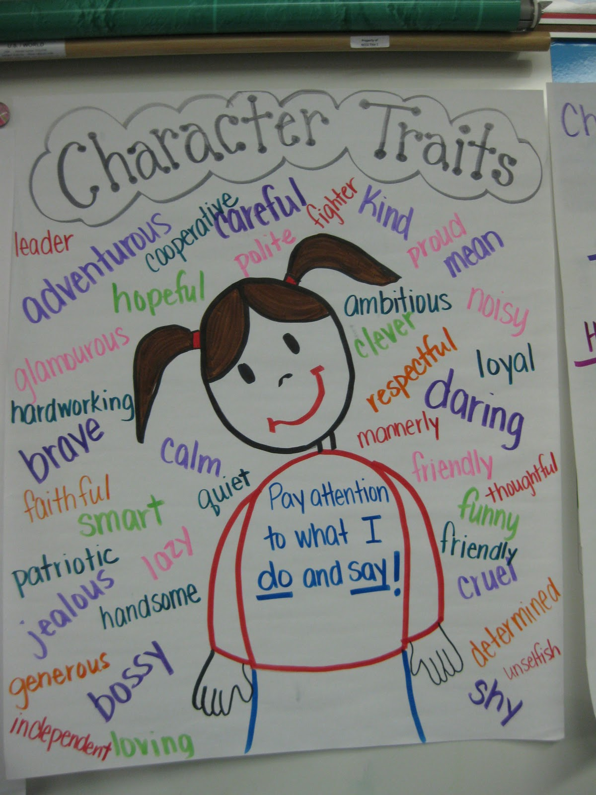 personality traits assignment The personality elaborated in context to the behavioural perspectives including psychosocial conduct and patterns pertaining to the thought process and temperament.