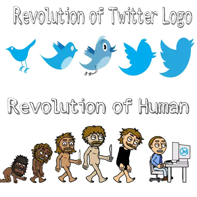 Revolution of Twitter Logo and Human