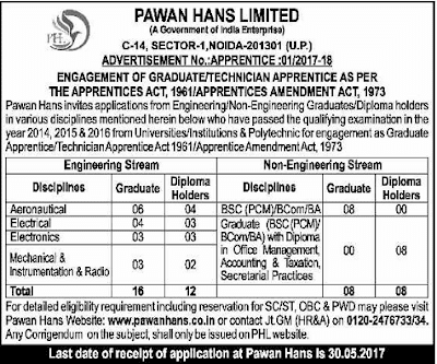 Pawan Hans Recruitment 2017 pawanhans.co.in Apply Online Form